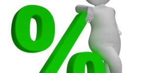 Percent Price Oscillator | Indiacator Series | DGM Tech Solutions