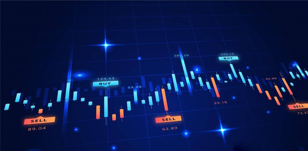 The Relative Vigor Index (RVI) | Indicator Series